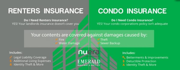 Why every Condominium Owner and Tenant should have insurance …|